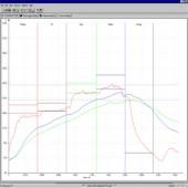 Premier Connect for VS-500 Batch Vapour Phase